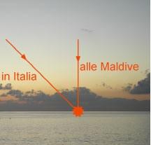 Movimento del Sole - Astronomia alle Maldive